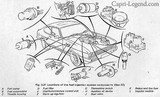 Ford Capri 2.8 Injection - circuit alimentation essence & injection